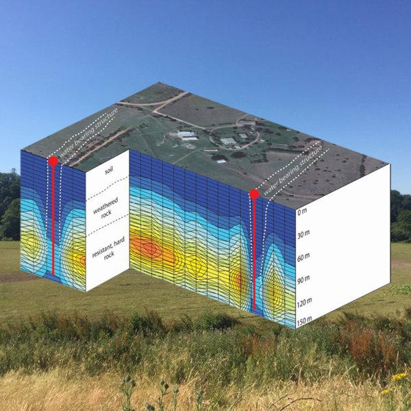 Underground Water Detection